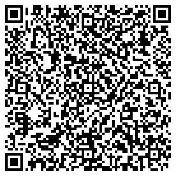 QR-код с контактной информацией организации ИЦТ-НОВОСИБИРСК, ООО