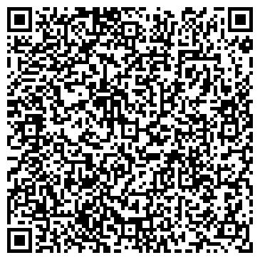 QR-код с контактной информацией организации РОССЕЛЬХОЗЦЕНТР ПО НОВОСИБИРСКОЙ ОБЛАСТИ