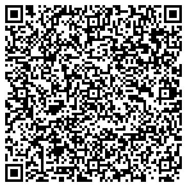 QR-код с контактной информацией организации № 6 КЛИНИЧЕСКАЯ ОТДЕЛЕНИЕ № 1, 2