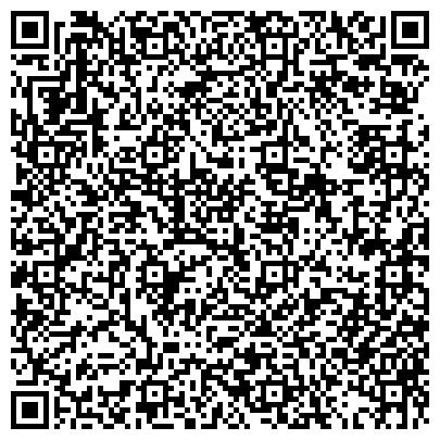QR-код с контактной информацией организации «Клиника НИИТО» Детский ортопедический центр