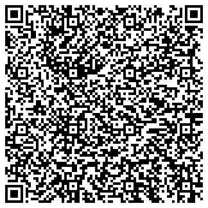 QR-код с контактной информацией организации Новосибирский областной клинический наркологический диспансер