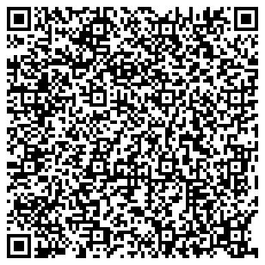 QR-код с контактной информацией организации № 1 РОДИЛЬНОЕ ОТДЕЛЕНИЕ ГОРОДСКОЙ КЛИНИЧЕСКОЙ БОЛЬНИЦЫ