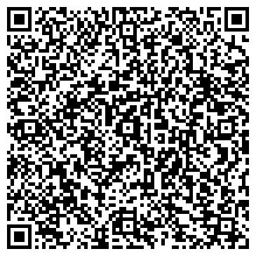 QR-код с контактной информацией организации РОДИЛЬНОЕ ОТДЕЛЕНИЕ ЦКБ СО РАН