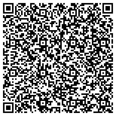 QR-код с контактной информацией организации КОНСУЛЬТАТИВНО-ДИАГНОСТИЧЕСКАЯ ВОЕННАЯ ПОЛИКЛИНИКА № 118