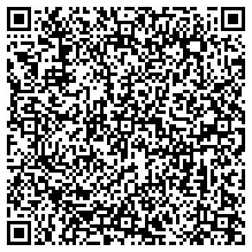 QR-код с контактной информацией организации ГОРТУБДИСПАНСЕР-1 ПРИЕМНЫЙ ПОКОЙ