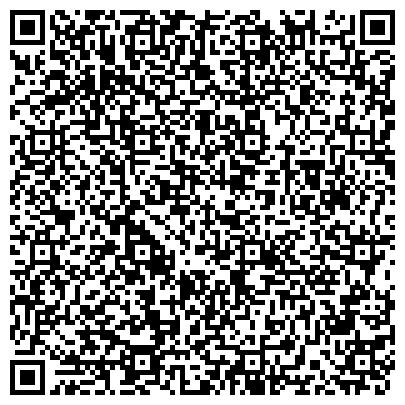 QR-код с контактной информацией организации 1-Я МУНИЦИПАЛЬНАЯ ДЕТСКАЯ ПОЛИКЛИНИКА 1-Е ТЕРАПЕВТИЧЕСКОЕ ОТДЕЛЕНИЕ