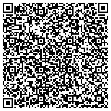 QR-код с контактной информацией организации НОВОСИБИРСКИЙ РАЙОННЫЙ СУД