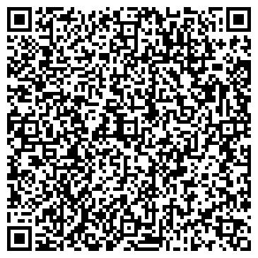 QR-код с контактной информацией организации ИНТЕРНАЦИОНАЛЬНЫЙ ТОРГОВЫЙ БАНК, ОАО