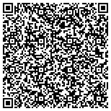 QR-код с контактной информацией организации МЕДИКО-САНИТАРНАЯ ЧАСТЬ РАБОТНИКОВ ТЕКСТИЛЬНОЙ ПРОМЫШЛЕННОСТИ