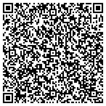 QR-код с контактной информацией организации ХИМВОЛОКНО МЕДИКО-САНИТАРНАЯ ЧАСТЬ