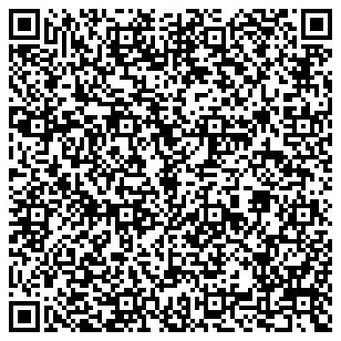QR-код с контактной информацией организации УПРАВЛЕНИЕ ВНУТРЕННИХ ДЕЛ Г.БАРНАУЛА