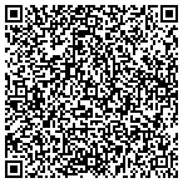 QR-код с контактной информацией организации ИССЫК-КУЛЬСКАЯ РЕГИОНАЛЬНАЯ ЭНЕРГОИНСПЕКЦИЯ