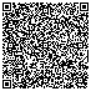 QR-код с контактной информацией организации КОМИТЕТ ПО ЗЕМЕЛЬНЫМ РЕСУРСАМ И ЗЕМЛЕУСТРОЙСТВУ
