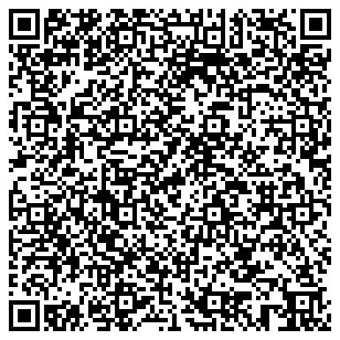 QR-код с контактной информацией организации ГОСУДАРСТВЕННАЯ СЕМЕННАЯ ИНСПЕКЦИЯ ПО АЛТАЙСКОМУ КРАЮ