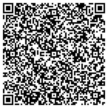 QR-код с контактной информацией организации НАРКОЛОГИЧЕСКИЕ СТАЦИОНАРНЫЕ ОТДЕЛЕНИЯ