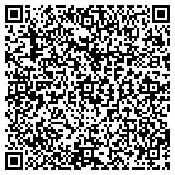 QR-код с контактной информацией организации ПЕРМЯКОВСКИЙ ЛЕСХОЗ