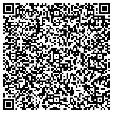 QR-код с контактной информацией организации СОЮЗ НЕЗАВИСИМЫХ ЛЕСОЭКСПОРТЕРОВ НП