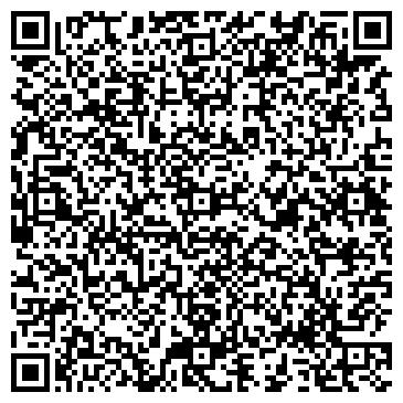 QR-код с контактной информацией организации ЦЕНТРАЛЬНАЯ РАЙОННАЯ АПТЕКА № 33 ГП
