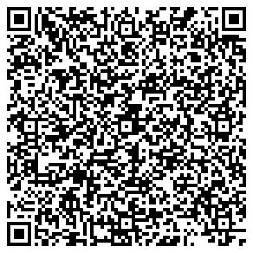 QR-код с контактной информацией организации ГУРЬЕВСКИЙ МОЛОКОЗАВОД, ОАО
