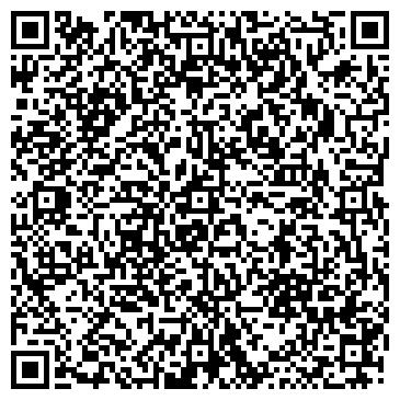 QR-код с контактной информацией организации НИИ Медико-экологических проблем зрения