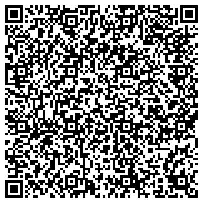 QR-код с контактной информацией организации НАУЧНЫЙ ЦЕНТР РЕКОНСТРУКТИВНОЙ И ВОССТАНОВИТЕЛЬНОЙ ХИРУРГИИ ВСНЦ СО РАМН