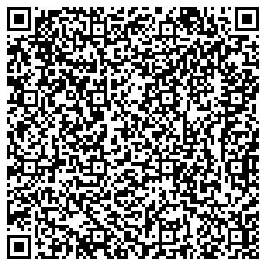 QR-код с контактной информацией организации Микрохирургия глаза им. С.Н.Федорова