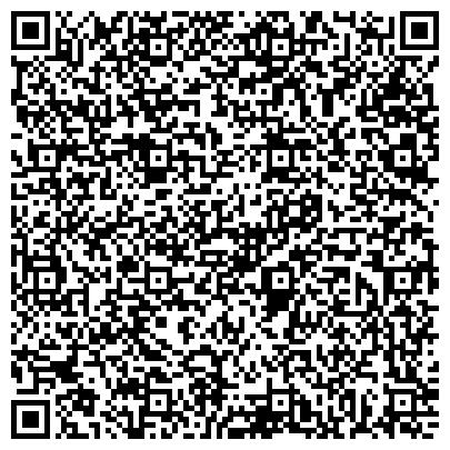 QR-код с контактной информацией организации ГОСУДАРСТВЕННАЯ НАЛОГОВАЯ ИНСПЕКЦИЯ № 1