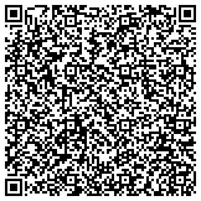 QR-код с контактной информацией организации ГОСУДАРСТВЕННАЯ НАЛОГОВАЯ ИНСПЕКЦИЯ ИРКУТСКОГО РАЙОНА