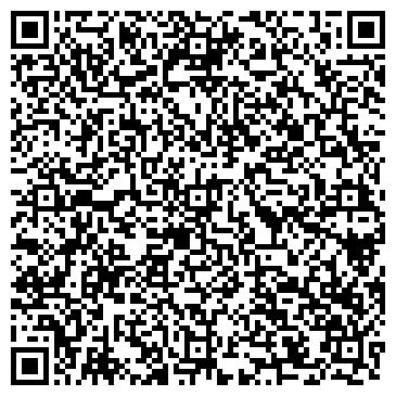 """QR-код с контактной информацией организации ОГАУЗ """"Медсанчасть ИАПО"""""""
