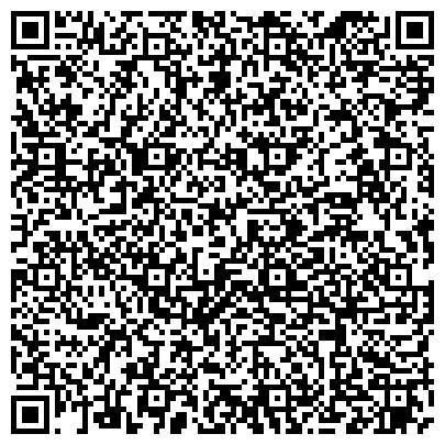 QR-код с контактной информацией организации МЕДСАНЧАСТЬ ИАПО НЕВРОЛОГИЧЕСКОЕ ОТДЕЛЕНИЕ, ТУБЕРКУЛЕЗНОЕ ОТДЕЛЕНИЕ МУЗ