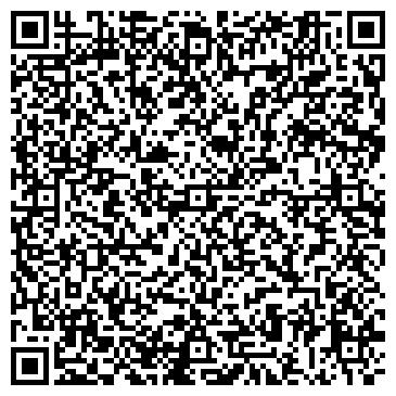 QR-код с контактной информацией организации МЕДСАНЧАСТИ ОАО ИАПО ЖЕНСКАЯ КОНСУЛЬТАЦИЯ