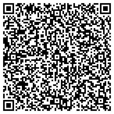 QR-код с контактной информацией организации ПОЛИКЛИНИКИ № 1 ЖЕНСКАЯ КОНСУЛЬТАЦИЯ МУЗ