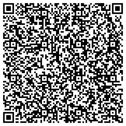 QR-код с контактной информацией организации ФГУП ВОСТОЧНО-СИБИРСКИЙ НИИ ФИЗИКО-ТЕХНИЧЕСКИХ И РАДИОТЕХНИЧЕСКИХ ИЗМЕРЕНИЙ