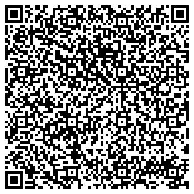 QR-код с контактной информацией организации СОВРЕМЕННЫЙ ГУМАНИТАРНЫЙ ИНСТИТУТ ИРКУТСКИЙ ФИЛИАЛ НОУ
