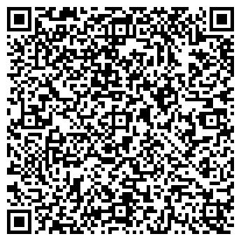 QR-код с контактной информацией организации ФОРМУЛА РАЗВИТИЯ
