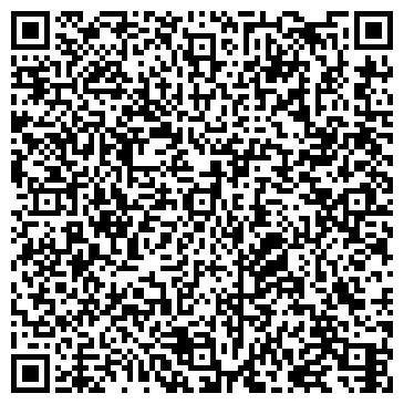 QR-код с контактной информацией организации НОВЫЕ ТЕПЛОТЕХНИЧЕСКИЕ ТЕХНОЛОГИИ