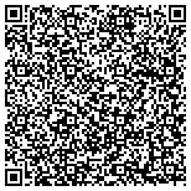 QR-код с контактной информацией организации ГУ ИНСТИТУТ СОЛНЕЧНО-ЗЕМНОЙ ФИЗИКИ СИБИРСКОГО ОТДЕЛЕНИЯ РАН