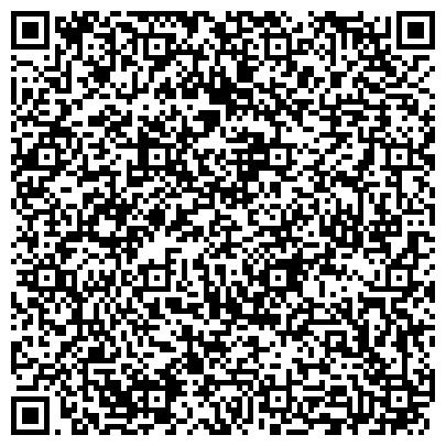 QR-код с контактной информацией организации Уполномоченный по правам человека в Иркутской области