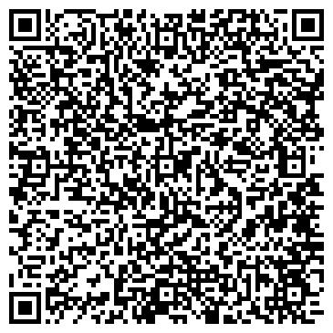 QR-код с контактной информацией организации Слюдянский линейный пункт полиции