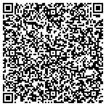 QR-код с контактной информацией организации ФКУЗ «МВД РФ по Свердловской области»