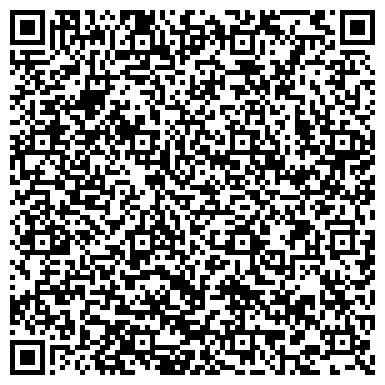 QR-код с контактной информацией организации ГОСФОНД ПОДДЕРЖКИ МАЛОГО И СРЕДНЕГО БИЗНЕСА