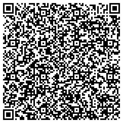 QR-код с контактной информацией организации ОТДЕЛЬНЫЙ БАТАЛЬОН ПАТРУЛЬНО-ПОСТОВОЙ СЛУЖБЫ ПОЛИЦИИ УВД Г. ИРКУТСКА