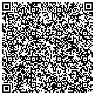 QR-код с контактной информацией организации НОВОСИБИРСКИЙ МЯСОКОНСЕРВНЫЙ КОМБИНАТ ИРКУТСКОЕ ОБОСОБЛЕННОЕ ПОДРАЗДЕЛЕНИЕ