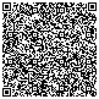 QR-код с контактной информацией организации ИРКУТСКПИЩЕПРОМ ЗАО ИРКУТСКИЙ ПИВОБЕЗАЛКОГОЛЬНЫЙ КОМБИНАТ СТРУКТУРНОЕ ПОДРАЗДЕЛЕНИЕ