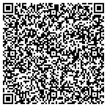 QR-код с контактной информацией организации КИП-ТРАСТ ТОРГОВАЯ ГРУППА