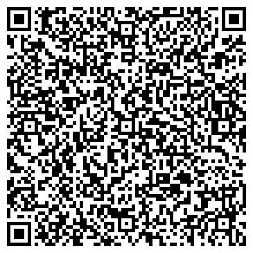 QR-код с контактной информацией организации НЕЙЛОТЕКС ТОРГОВАЯ ГРУППА