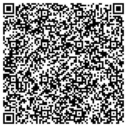 QR-код с контактной информацией организации МЕЖДУНАРОДНЫЙ УЧЕБНЫЙ ЦЕНТР ПАРИКМАХЕРСКОГО ИСКУССТВА И ЭСТЕТИКИ АНО