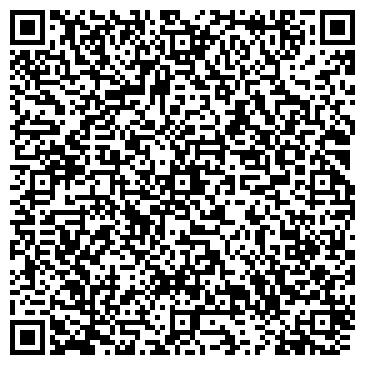 QR-код с контактной информацией организации НТМ (НАУКА-ТЕХНИКА-МЕДИЦИНА)