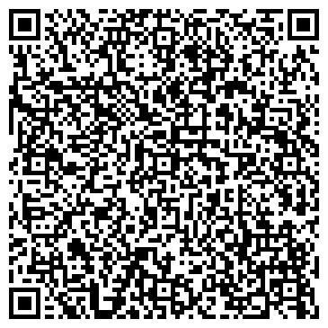QR-код с контактной информацией организации САНТЕХЭЛЕКТРОМАШ, ЗАО