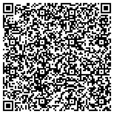 QR-код с контактной информацией организации КЫРГЫЗСТАН АКБ СБЕРКАССА N014-19-19